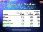 the innovation shutdown19
