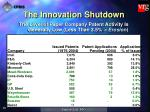 the innovation shutdown20