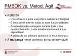 pmbok vs metod gil36