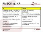 pmbok vs xp