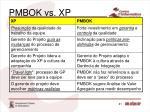 pmbok vs xp41