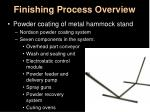 finishing process overview