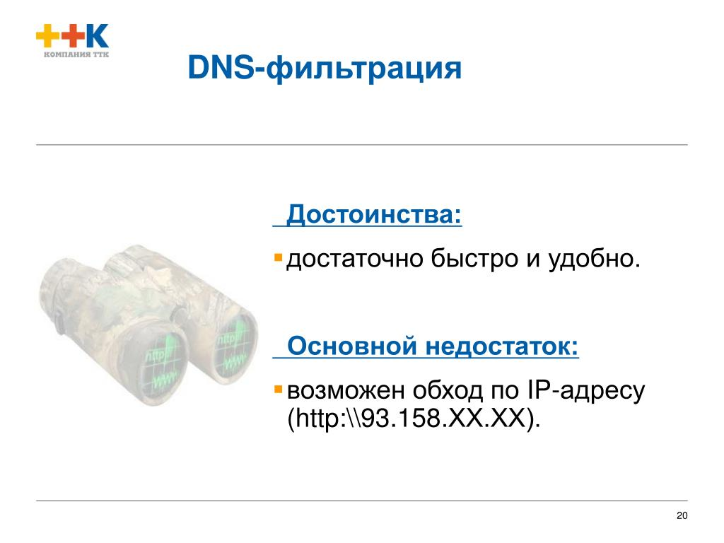 DNS-фильтрация