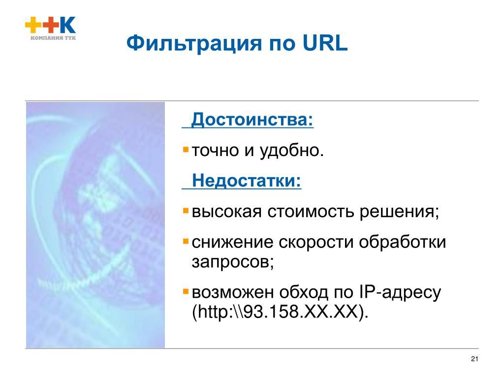 Фильтрация по URL