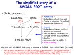 the simplified story of a swiss prot entry