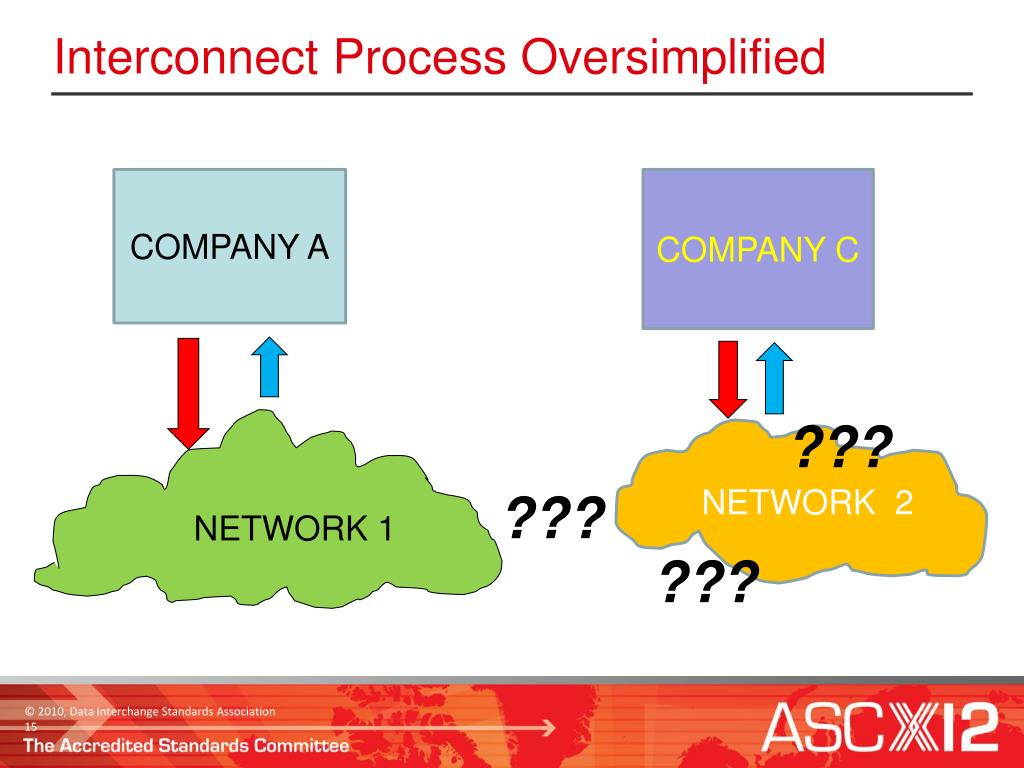 Interconnect Process Oversimplified
