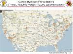 current hydrogen filling stations 77 total 15 public versus 170 000 gasoline stations