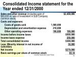 consolidated income statement for the year ended 12 31 2000