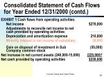 consolidated statement of cash flows for year ended 12 31 2000 contd