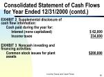 consolidated statement of cash flows for year ended 12 31 2000 contd90