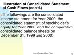 illustration of consolidated statement of cash flows contd78