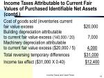 income taxes attributable to current fair values of purchased identifiable net assets contd14