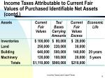 income taxes attributable to current fair values of purchased identifiable net assets contd9