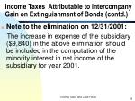income taxes attributable to intercompany gain on extinguishment of bonds contd54