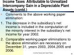 income taxes attributable to unrealized intercompany gain in a depreciable plant assets contd50