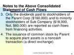 notes to the above consolidated statement of cash flows92