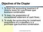 objectives of the chapter