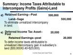 summary income taxes attributable to intercompany profits gains land