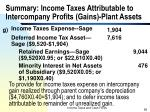 summary income taxes attributable to intercompany profits gains plant assets68