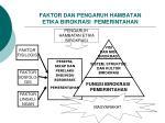 faktor dan pengaruh hambatan etika birokrasi pemerintahan