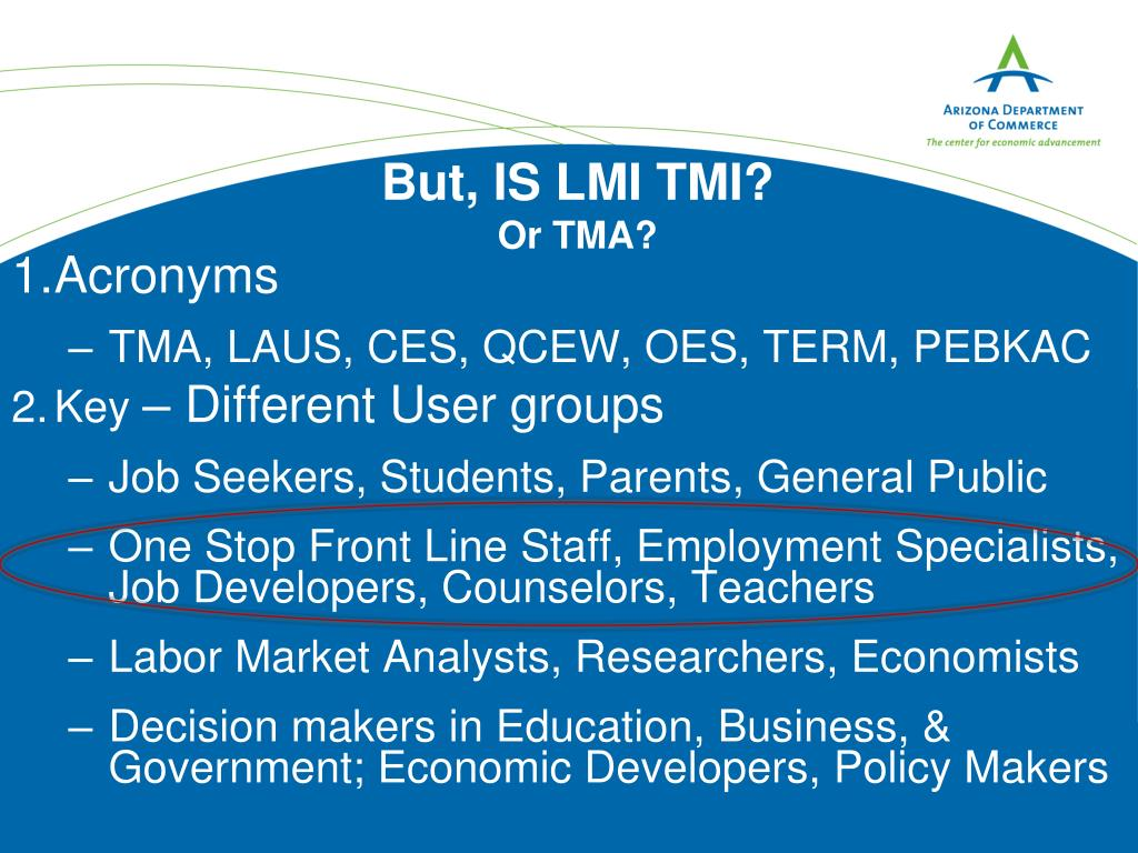 But, IS LMI TMI?