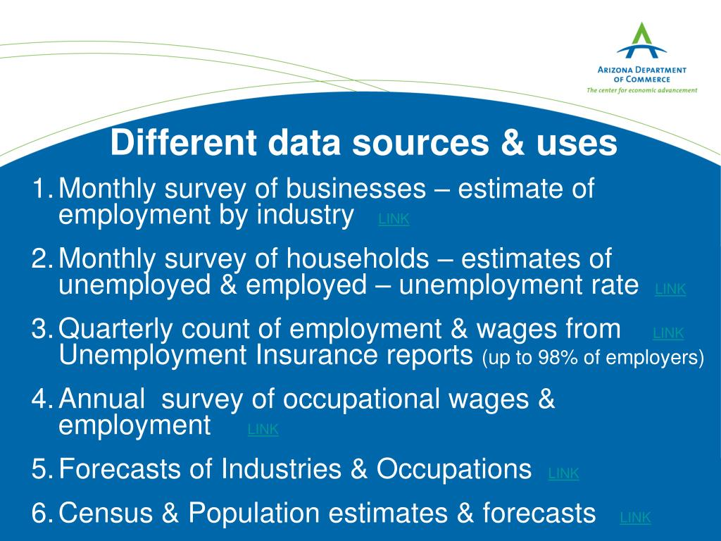 Different data sources & uses