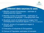 different data sources uses