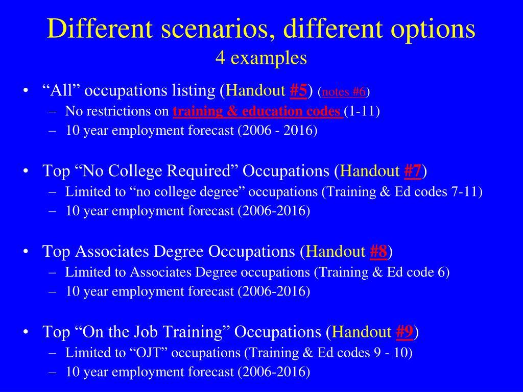 Different scenarios, different options