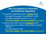 how occupations industries are defined organized