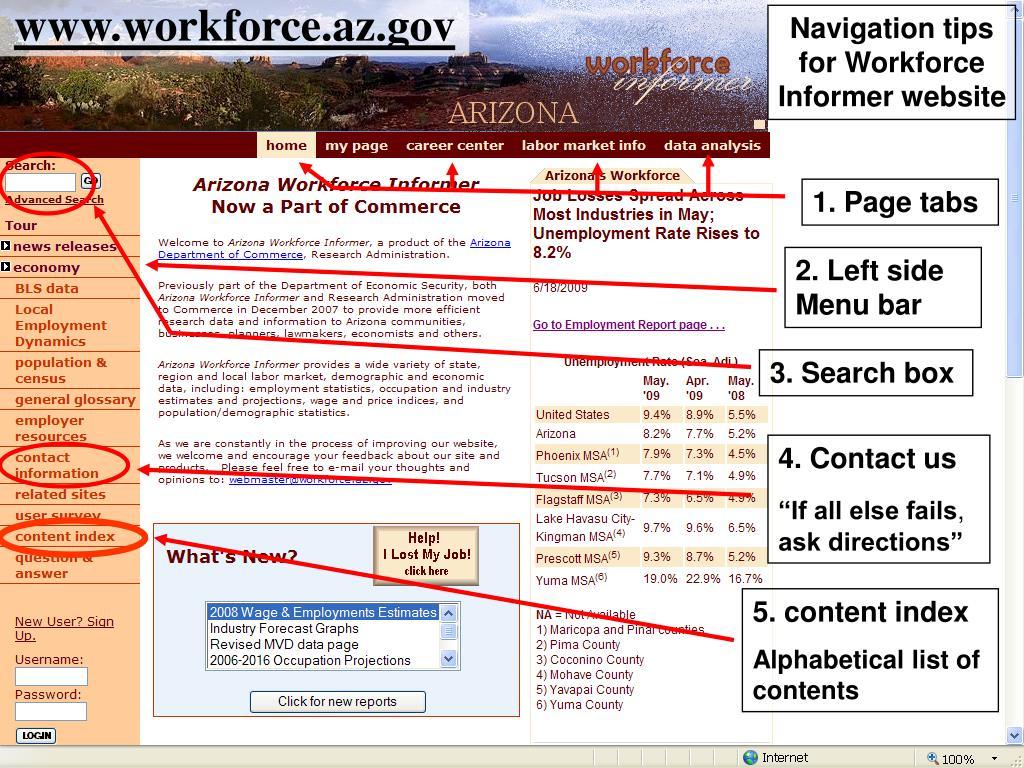www.workforce.az.gov