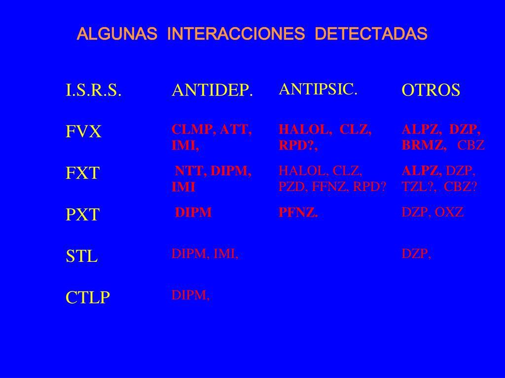 ALGUNAS  INTERACCIONES  DETECTADAS