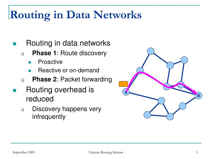 Routing in data networks