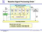 baseline signal processing chain