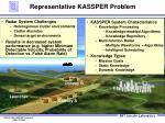 representative kassper problem