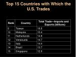 top 15 countries with which the u s trades22