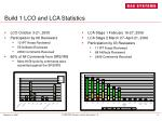 build 1 lco and lca statistics