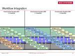 workflow integration20