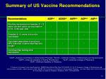 summary of us vaccine recommendations