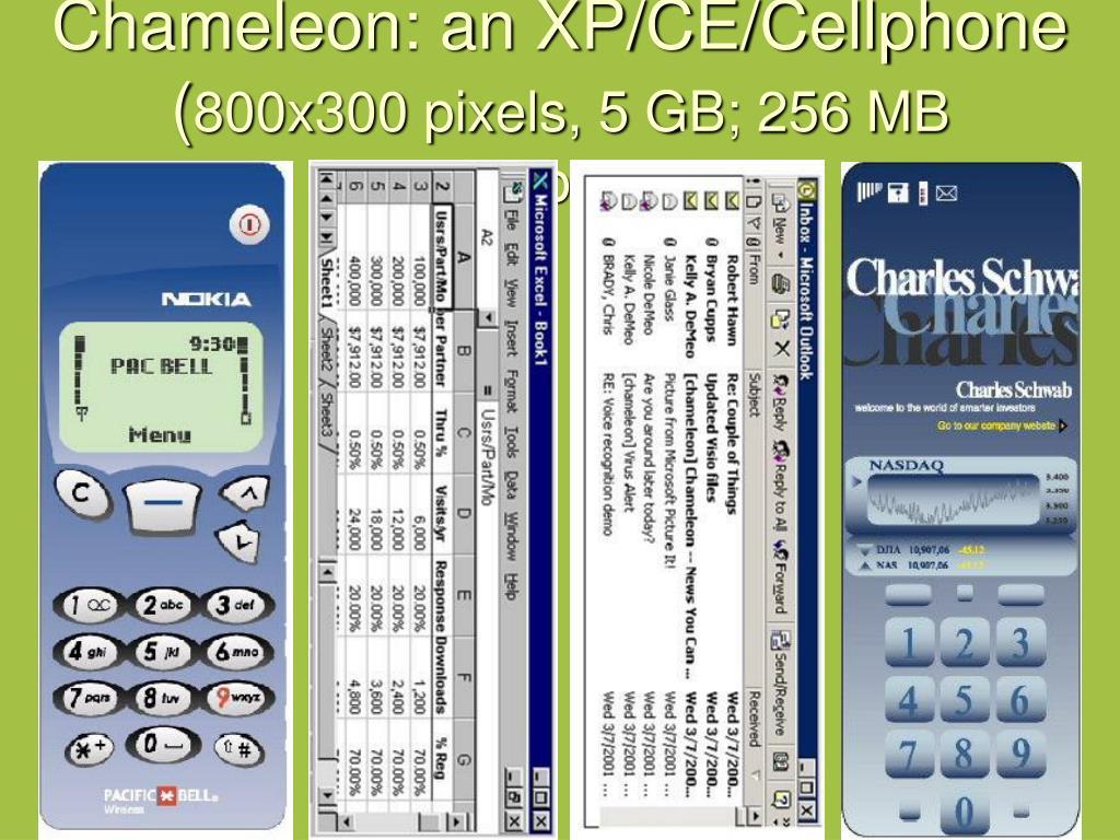 Chameleon: an XP/CE/Cellphone