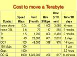 cost to move a terabyte