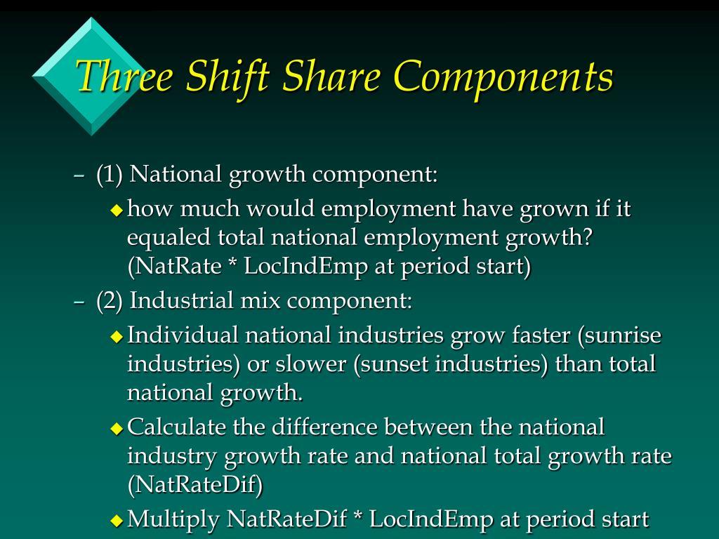 Three Shift Share Components