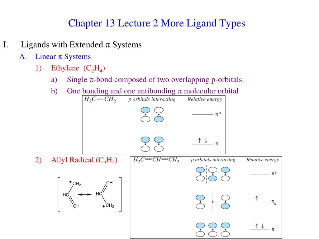 chapter 13 lecture 2 more ligand types l.