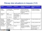 r cap des situations risques 1 2