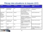 r cap des situations risques 2 2
