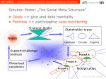 solution motor the social meta structure