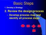 basic steps20