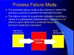 process failure mode