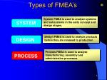types of fmea s