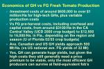 economics of gh vs fg fresh tomato production
