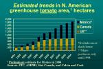 estimated trends in n american greenhouse tomato area 1 hectares
